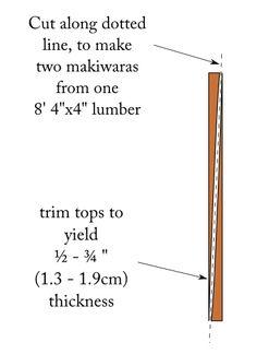double-makiwara-schematics