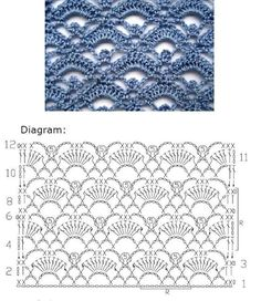 Discover thousands of images about Crochet Lace Patterns - in Fabric Material crochet lace pattern cute lace crochet patterns crochet lace stitch nr 2006 ~~ mypicot Crochet Motifs, Crochet Diagram, Crochet Stitches Patterns, Tunisian Crochet, Crochet Chart, Irish Crochet, Crochet Designs, Crochet Lace, Stitch Patterns
