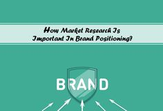 How Market Research Is Important In Brand Positioning?