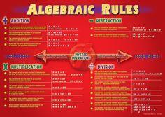 math bulliten boards | | Middle & High School | Math Resources | Algebra Bulletin Board ...