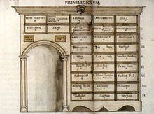 Archiv – Wikipedia, Vor-EDV-Zeit