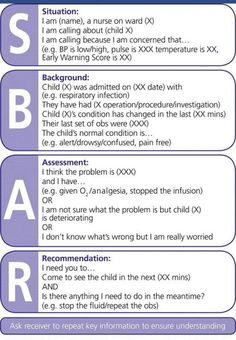 sbar nursing brain - Google Search
