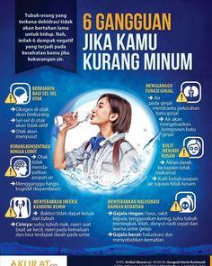 Mari kita kenali dampak dampak jika kita kurang minum air putih berikut ada di gambar ya gais Sangat penting untuk kita...