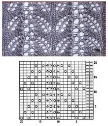 Lace Knitting, Knitting Stitches, Stitch Witchery, Lace Border, Crochet, Knitting Patterns, Yarns, Knits, Socks