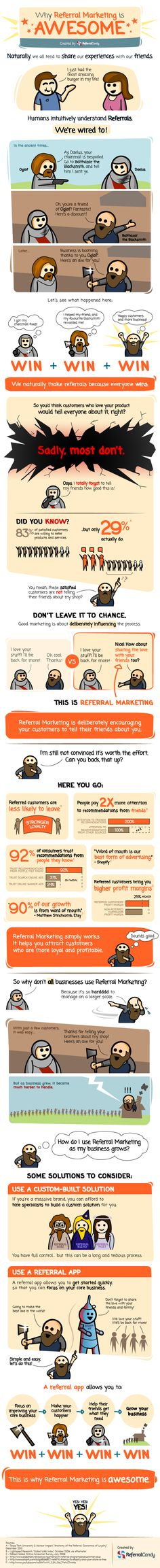 Why Referral Marketing is Awesome Infographic Small Business Marketing, The Marketing, Marketing Digital, Content Marketing, Internet Marketing, Online Marketing, Social Media Marketing, Marketing Ideas, Affiliate Marketing