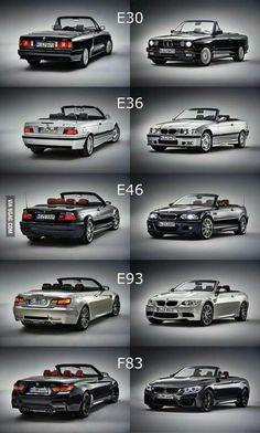 BMW Modell Evolution Your Ingo aus der AutoErlebniswelt-Tü Taunus - Alles run. BMW Modell Evolution Your Ingo aus der AutoErlebniswelt-Tü Taunus - Alles rund ums Auto - Auto Jeep, Bmw 3 Cabrio, M4 Cabriolet, Bmw E30 M3, E46 M3, Bmw Autos, Jeep Stiles, Evolution, Carros Bmw