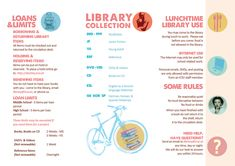 school library brochure | New ICSV Library's 2012-2013 Middle  High School Tri-Fold ...