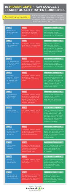10 tips hoe google kwalitatieve websites rankt