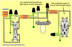Wiring diagram for adding an outlet from an existing light