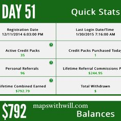 Day 51 - $792 in earnings Would you like to make more money this year? www.mapswithwill.com