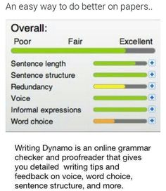 ESSAY HELP FOR SCHOOL♥ Writing Dynamo is an online grammar checker and proofreader that gives you detailed writing tips and feedback on voice, word choice, sentence structure, and more. Writing Advice, Writing Help, Essay Writing, Writing A Book, Writing Prompts, Writing Papers, Writing Ideas, Grant Writing, Writing Skills