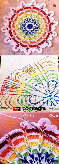 Crochet Mandala Potholder Projects Ideas For 2019 Motif Mandala Crochet, Crochet Circles, Crochet Doily Patterns, Crochet Diagram, Crochet Chart, Crochet Squares, Crochet Doilies, Crochet Flowers, Crochet Stitches