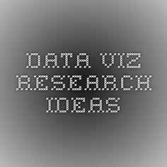 data viz research ideas