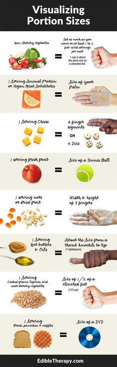 Food Serving Size Chart - Healthy Eating 101
