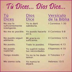 Tu Dices... #Dios Dice..