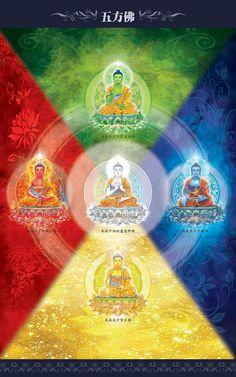 Buddha: Mystics&Spiritualistics
