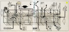 1961 Diagram from Cedric Price of the Fun Palace design Factory Architecture, Architecture Student, Architecture Drawings, Classical Architecture, Architecture Design, Rem Koolhaas, Cedric Price, Palace, Partition