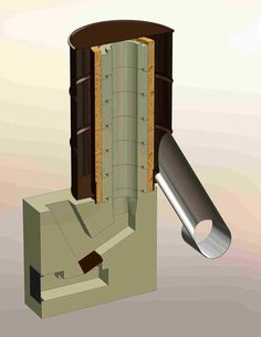 Rocket Stove Idea