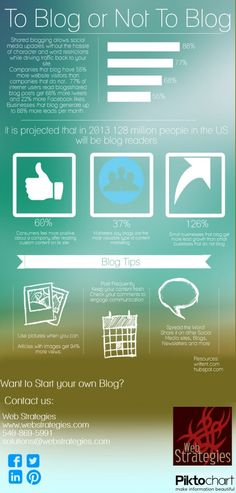 #Blogging ...why you should