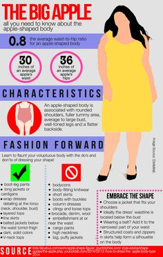 Got an apple-body type? Learn a few tricks and dress like a pro! Read the article for even more style tips: http://picvpic.com/fashion101/2015/apple-body-type/