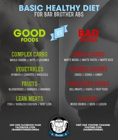 The Bar Brothers Florida Basic Healthy Diet to get you started on your body transformation!    http://www.facebook.com/BarBrothersFlorida