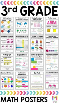 Grade Math Posters These grade math anchor charts are a huge time saver! Teachers can get 50 math posters to help them teach key math skills like rounding, place value, finding area, multiplication expressions and so much more. 3rd Grade Classroom, 4th Grade Math, Math Classroom, Third Grade Writing, Rounding 3rd Grade, Third Grade Math Games, 3rd Grade Activities, 3rd Grade Math Worksheets, Money Worksheets