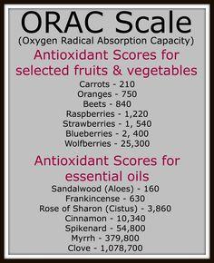 ORAC Scale 12 oils of ancient scripture www.fb.com/HealingLotusAromatherapy #essentialoillover #youngliving #oilyfamilies