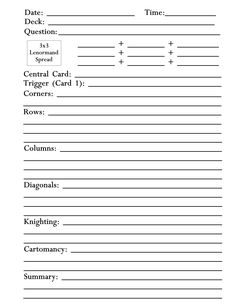Lenormand 3x3 journal page to help a new Lenormand reader. Perfect for a book of shadows.