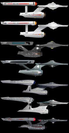 USS Enterprise Various Comparisons. Star Trek Enterprise, Star Trek Voyager, Uss Enterprise Ncc 1701, Star Trek Starships, Star Trek Original, Star Trek Tattoo, Star Trek Wallpaper, Star Trek 2009, Star Trek Rpg