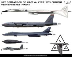 Vs the rest a size comparison. Bomber Plane, Jet Plane, Military Weapons, Military Aircraft, Fighter Aircraft, Fighter Jets, Strategic Air Command, Aircraft Design, Military Equipment