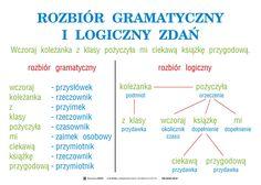 rozbior_gramatyczny_i_logiczny.jpg (827×589)
