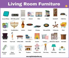 Living Room Furniture: Useful List of 60 Objects in The Living Room - English Study Online Learn English For Free, Improve Your English, Improve Your Vocabulary, Visual Dictionary, Carpet Padding, Chair And A Half, Cable Box, Fireplace Tools, English Language Learning