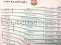 Les étonnants repas des joueurs du FC Barcelone - http://www.actusports.fr/119380/les-etonnants-repas-joueurs-du-fc-barcelone/