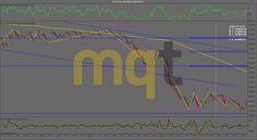 Soportes y resistencias semana 23-27 Marzo 2015 DÓLAR/YEN (6J) http://www.masquetrading.com/mercado/Dolar_Yen.html