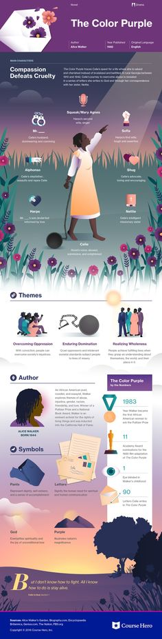 This @CourseHero infographic on The Color Purple is both visually stunning and informative!