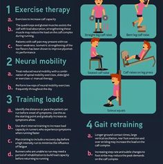Treatment of Calf pain in Runner!! Here is something all runner can relate too calf pain can make us feel miserable and stop us from keeping up with our training. Here are some exercise/stretch that will help you relieve the tension. Training hard is a great think but muscle maintenance is as important for a long lasting result!!  . Follow @wealthlilyhealthy - Credit to @tomgoom  - #nutrition #nutritionist #nutritional #nutritioncoach  #nutritiongoals #fitness #fitnessmotivation #fitnesslife… Calf Pain, Train Hard, Health Coach, Calves, Healthy Lifestyle, Fitness Motivation, Therapy, Muscle, Nutrition