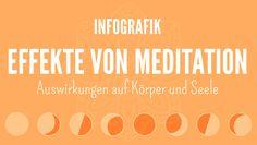 Meditation wirkt, das wissen wir aus Erfahrung. Aber auch die Wissenschaft erforscht die Auswirkungen von Meditation auf Körper und Seele immer besser. Hier die wichtigsten Ergebnisse.