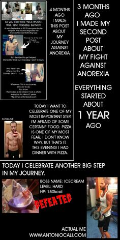 Journey Against Anorexia Step 3