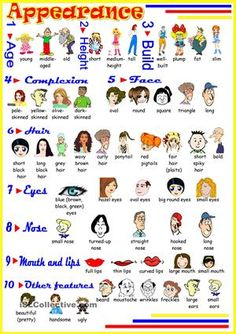 It is a poster-plan with ten logical steps to describe the people. I hope it will be useful. Thank you!!! - ESL worksheets