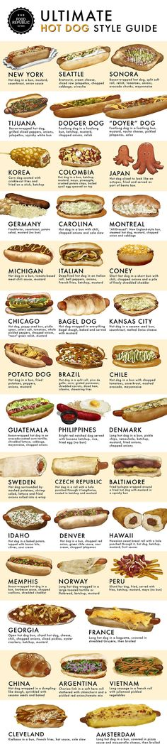 "It's not just a sausage in a bun; it's a beautiful blank canvas. It's a hot dog, which is a foodstuff eaten worldwide. Here are 40 distinctive varieties from around the globe — from iconic NYC ""dirty water dogs"" to fully loaded South American street-cart dogs to Japanese octo-dogs. There is a tubesteak out there for every craving that ever was."