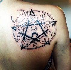 Sailor moon tattoo | anime tattoo | back tattoo...