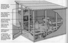 Types of Poultry Housing