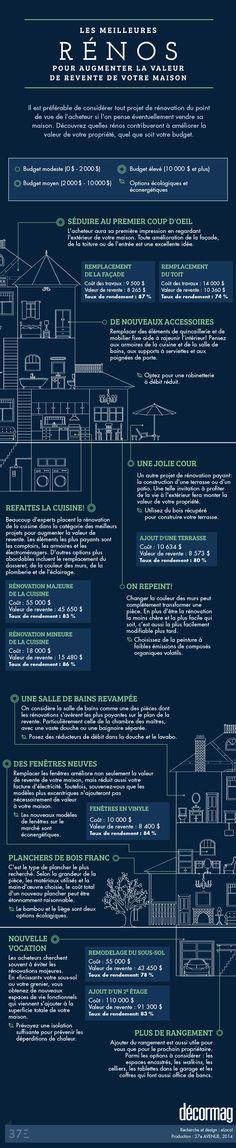 infographie decormag