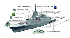 Finland picks combat system tenderers for Squadron 2020 vessels