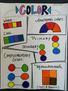 Here is a worksheet I whipped up for my fifth graders today. We are starting large scale paintings in which students will have a choice of color scheme. Since we have studied all of these color com...