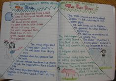 "7th grader Lisette uses ""The Important Book"" to explore character and theme analysis in Steinbeck's books.  Check out my lesson that inspired this writer's notebook page: http://corbettharrison.com/free_lessons/Important-Book.htm#1"