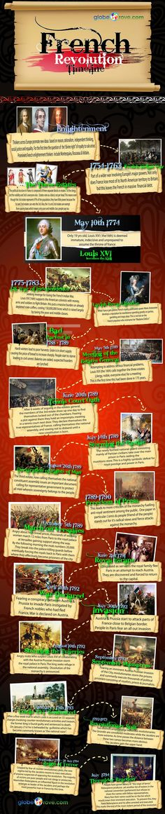 infographic french revolution - חיפוש ב-Google