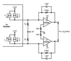 Design for a Wideband Differential Transimpedance DAC Output