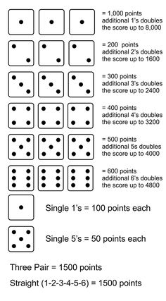 Easy Dice Games For Kids Numbers 54 Super Ideas Dice Game Rules, Dice Games, Activity Games, Games To Play, Game Of Dice, Math Games, Learning Games, Board Games For Kids, Games For Teens