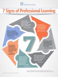 Here are seven insights about professional learning from Educational Leadership magazine authors. Read more in the May issue of EL mag.